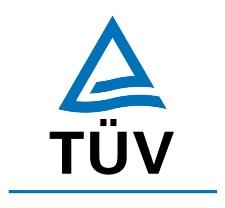 Siddepuderne er TUV certificeret
